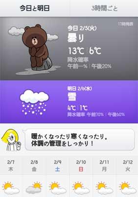 新宿の天気
